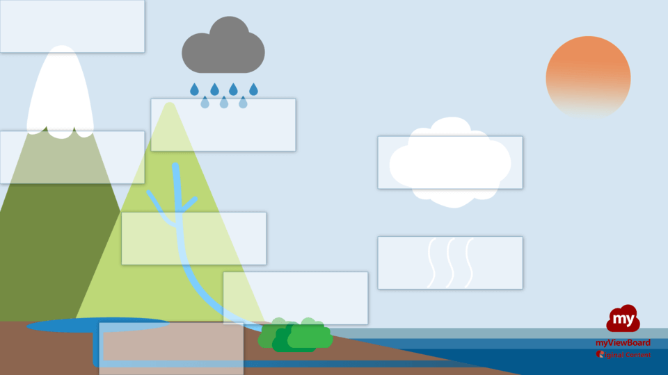 Water cycle-blank-FHD-logo.png