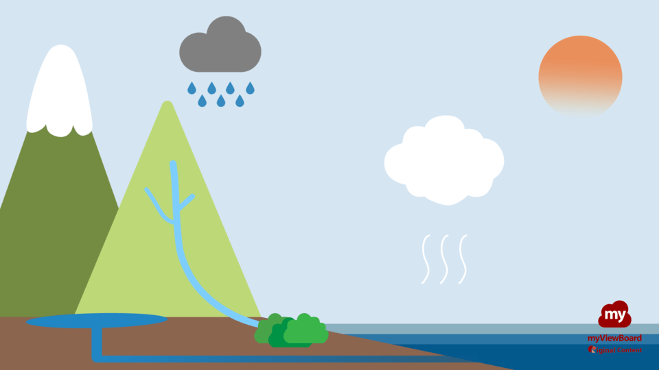 Water cycle logo FHD.png