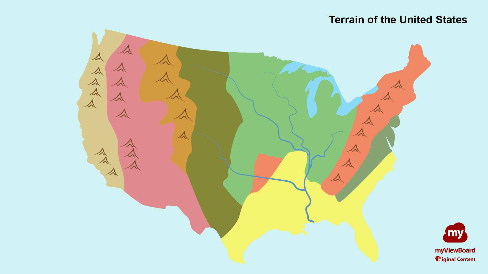 OCBnew thumbnail Terrain of the United States title logo Full HD.png