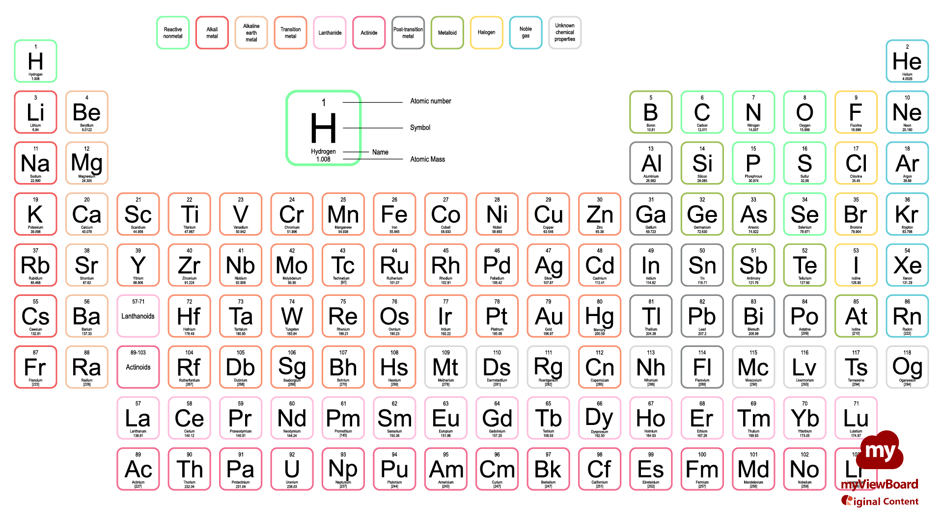 BG Periodic table of the elements(logo) outlineFullHD.png