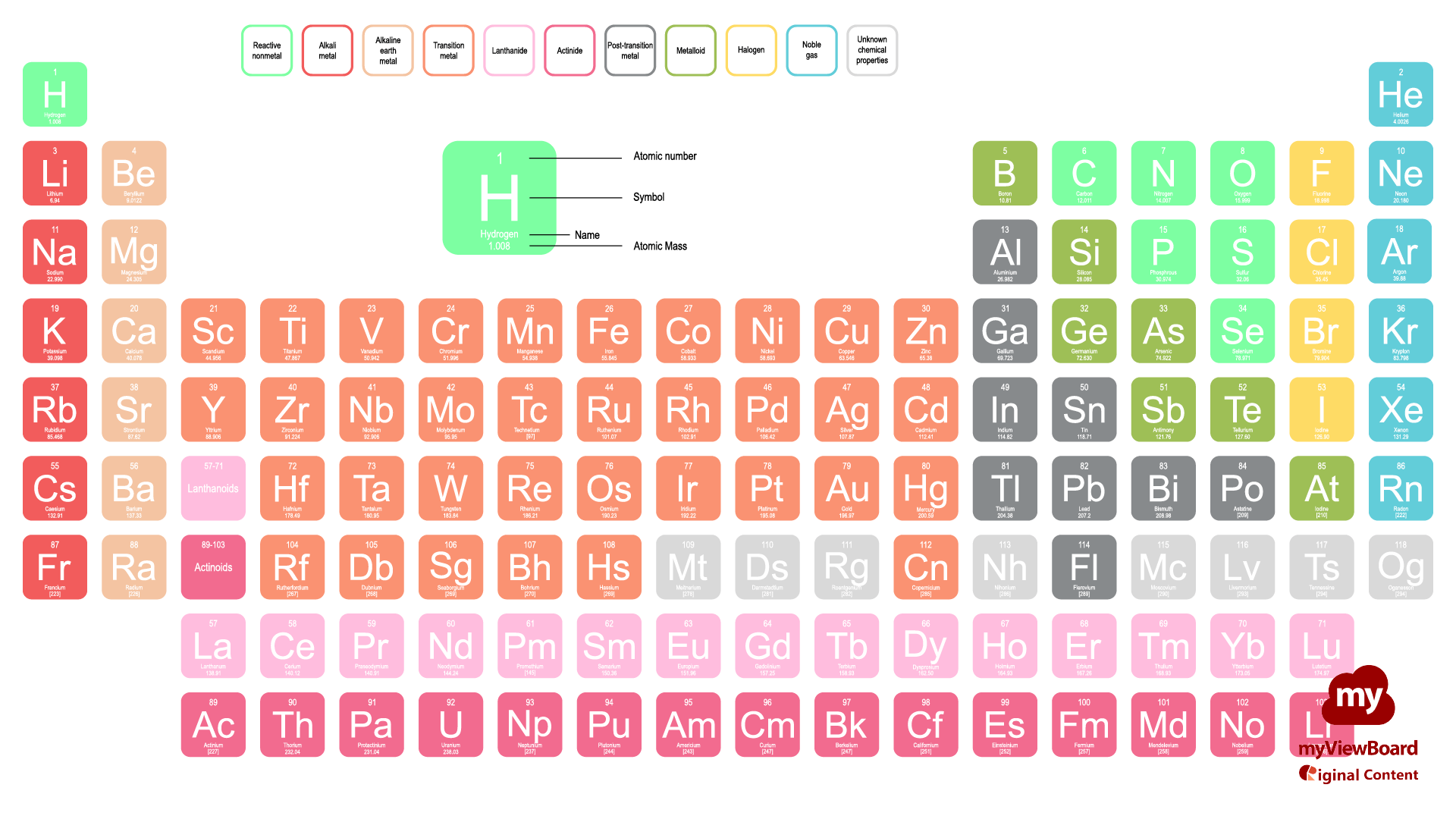 BG Periodic table of the elements(logo) fillFullHD.png