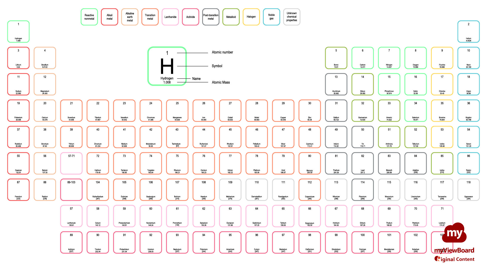 BG Periodic table of the elements(logo) outline clozeFullHD.png