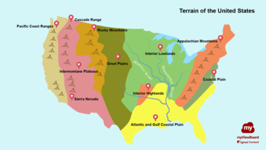 Terrain of the United States - Title - Commentary - Thumb.jpg