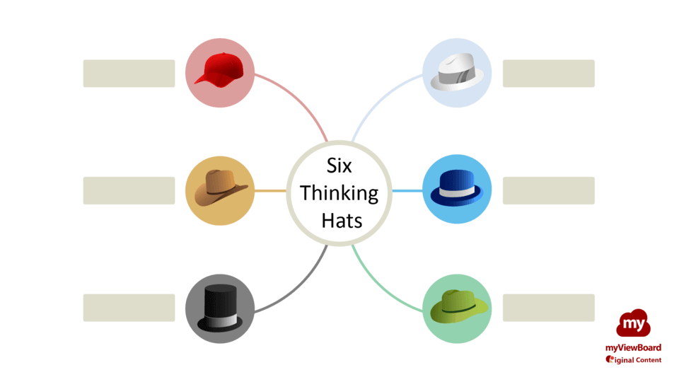 6thinking hats FHD-logo.png