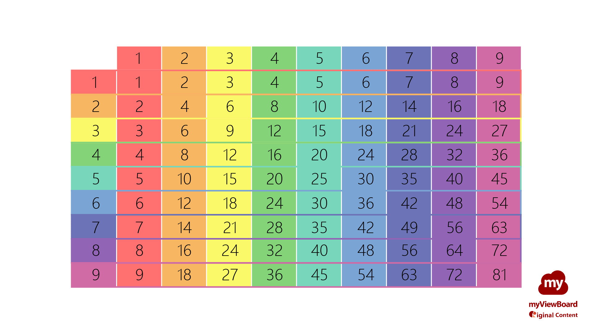 OCBnew thumbnail multiplication table-logo.png
