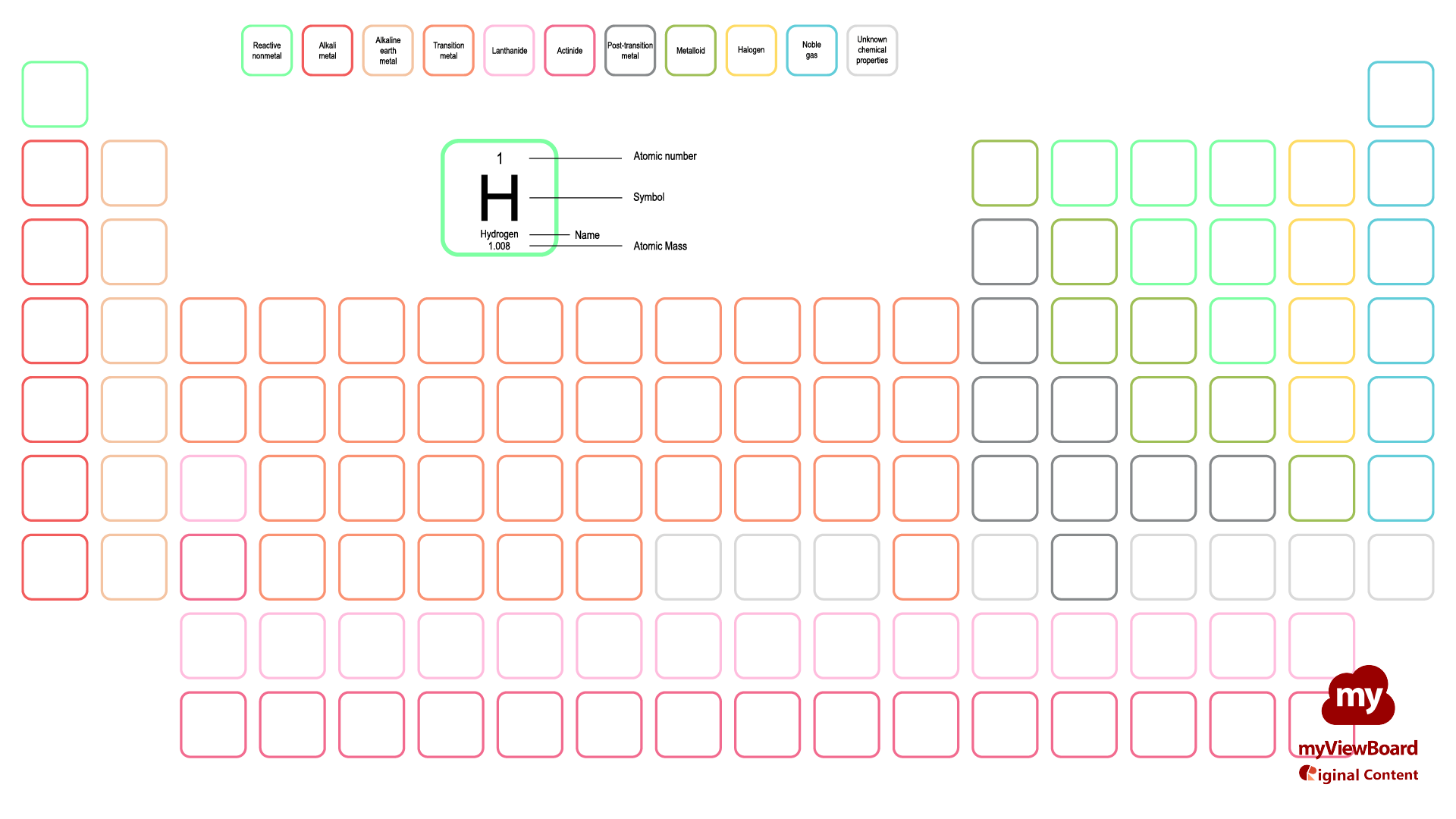 BG Periodic table of the elements(logo) outline emptyFullHD.png